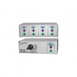 Przełącznik Gembird CMS-421 KVM 4/1 ręczny ps (mysz+klawiatura)